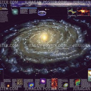 jual poster National Geographic The Universe and Solar System Maps
